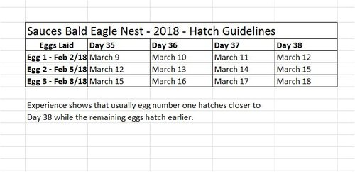 Sauces Hatch Guidelines 2018 Nesting Season.JPG